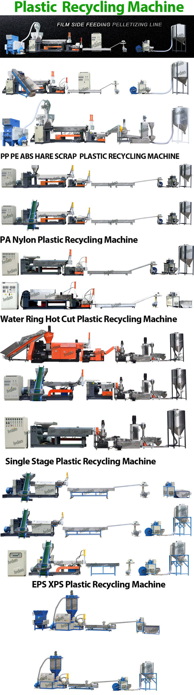 PP PE Wet Film Recycling Machine 250kg/H Energy Saving Heavy Duty Customized Voltage